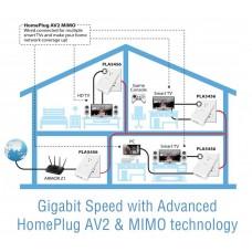 ZYXEL PLA5456 Powerline Gigabit Pass-Thru 2-port Gigabit Adapter, Power Socket, Twin Pack